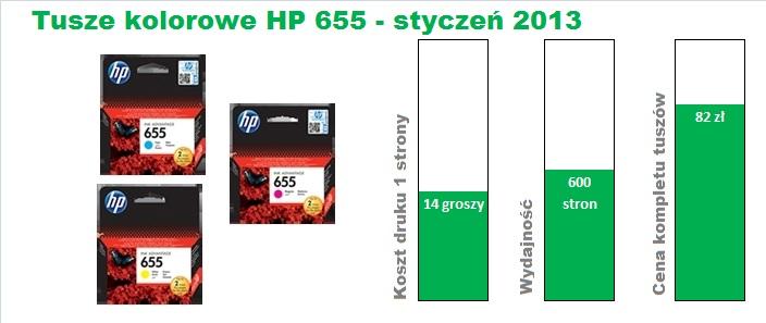 Tusze HP 655 kolor
