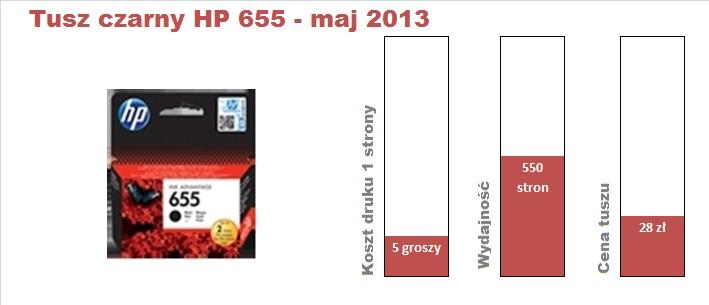 Tusz HP 655 czarny