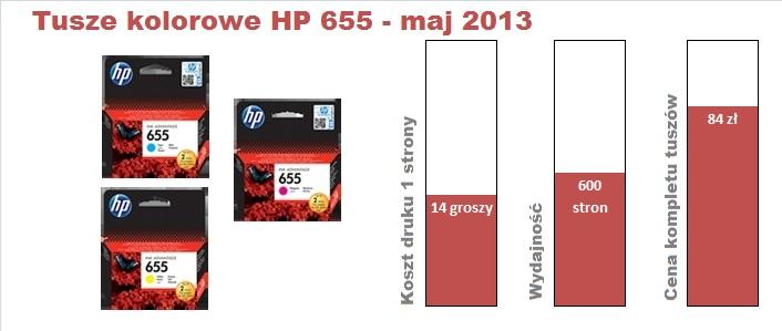 tusz HP 655 kolor