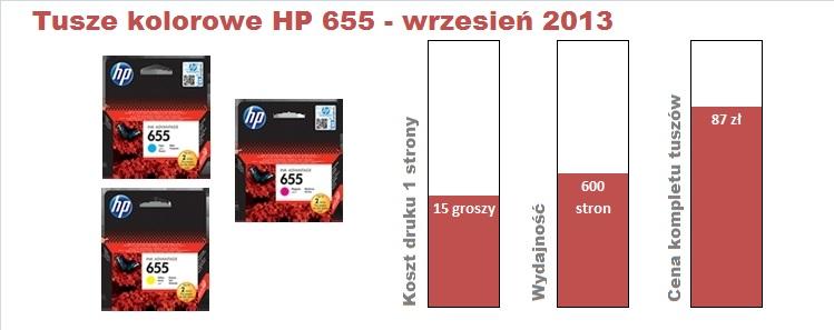 HP 655 kolor