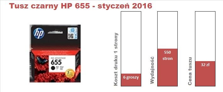 Tusz hp 655 czarny 201601